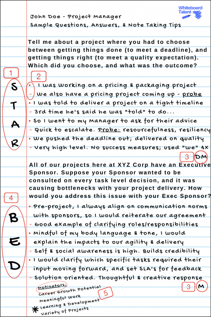 A sample of interview notes with questions and answers recorded, including red circles around the 5 tips and techniques for taking better interview notes